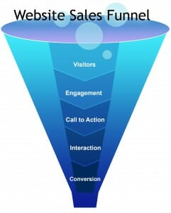 "Daisuki's site and tablet app both follow the standard e-commerce ""funnel""."