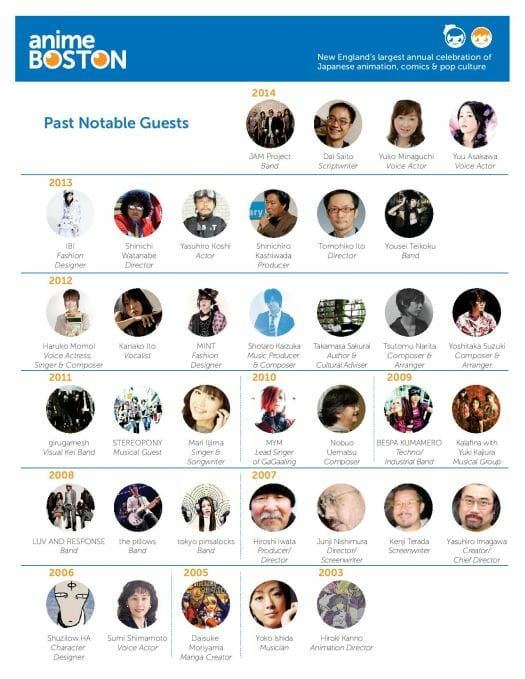 Anime Boston Guests Infographic - 20140329